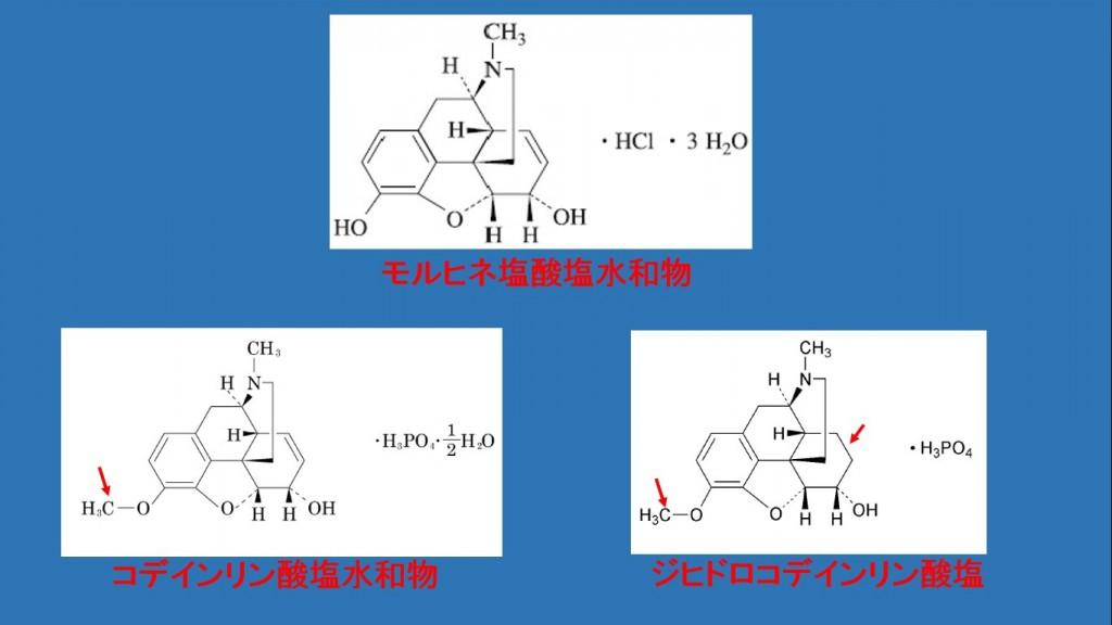コデイン・ジヒドロコデイン構造式の違い